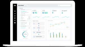 Marketing-Plattform